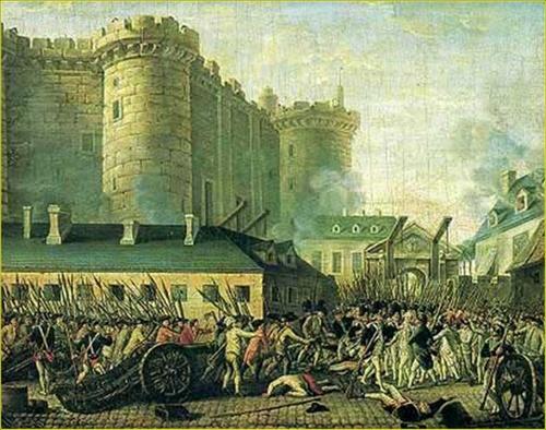 Hình 2: Tấn công pháo đài - nhà tù Ba-xti