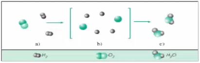 Sơ đồ tượng trưng cho phản ứng hóa học giữa khí Hidro và khí Oxi tạo ra nước
