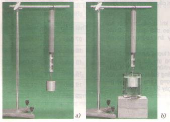Hình 10.2  bài 1 trang 36 SGK Vật lý 8