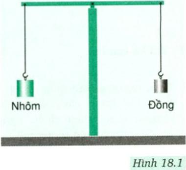 Hình 18.1 bài 4 trang 63 SGK Vật lý 8