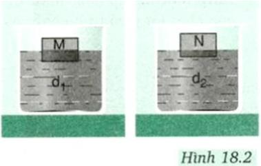 Hình 18.2 bài 3 trang 65 SGK Vật lý 8