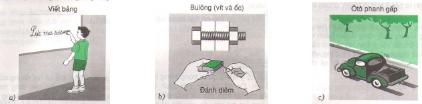 Hình 6.4 bài 7 trang 23 SGK Vật lý 8