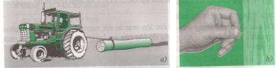 Hình 7.3 bài 1 trang 25 SGK Vật lí 8