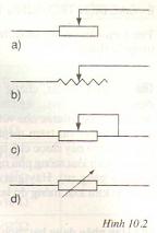 Hình 10.2 bài 4 trang 29 SGK Vật lí lớp 9