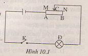 Hình 10.1 bài 5 trang 29 SGK Vật lý 9