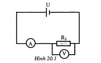 Hình 20.1 bài 3 trang 54 SGK Vật lý 9