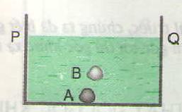 Hình 41.2 bài C3 trang 112 SGK Vật lý 9