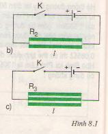 Hình 8.1 bài 1 trang 22 SGK Vật lí 9