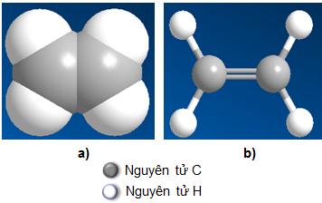 Hình 3: Mô hình phân tử Etilen CH2=CH2