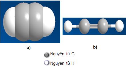 Hình 4: Mô hình phân tử Axetilen C2H2