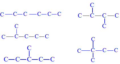 Đồng phân của C6H14