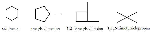 Hình 4: Một số xicloankan đồng phân ứng với công thức phân tử C6H12