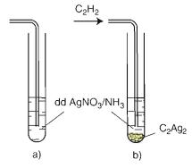 Hình 2: Phản ứng thế nguyên tử Hidro của C2H2 bằng ion bạc