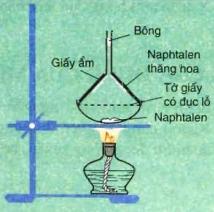 Hình 3: Thí nghiệm Naphtalen thăng hoa