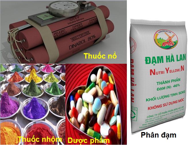 Hình 5: Ứng dụng axit nitric và muối nitrat