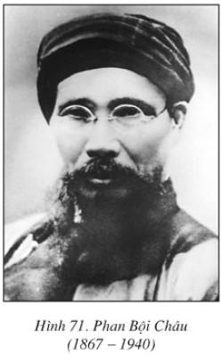 Chân dung Phan Bội Châu