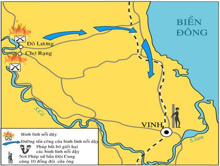 Hình 4: Lược đồ binh biến Đô Lương