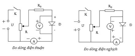 Mạch khảo sát đặc tính chỉnh lưu của Diode bán dẫn