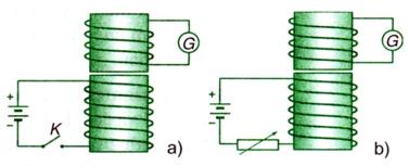 Thay đổi cường độ dòng điện trong nam châm điện