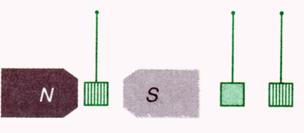 Dòng điện Fu- cô trong khối kim loại