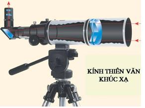 Các loại kính thiên văn