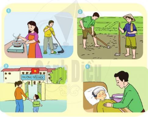 [Sách cánh diều] Soạn tiếng việt 2 tập 1 bài 14: Công cha nghĩa mẹ