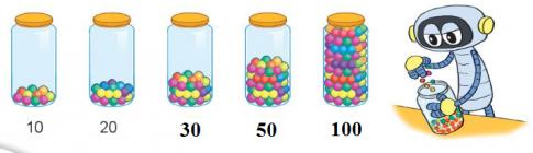 [Kết nối tri thức và cuộc sống] Giải toán 2 bài 49: Các số tròn trăm, tròn chục