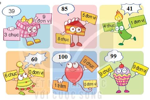 [Kết nối tri thức và cuộc sống] Giải toán 2 bài 48: Các số trong phạm vi 1 000