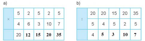 [Kết nối tri thức và cuộc sống] Giải toán 2 bài 41: Phép chia