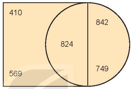 [Kết nối tri thức và cuộc sống] Giải toán 2 bài 61: Phép trừ (không nhớ) trong phạm vi 1 000
