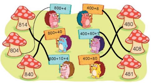 [Kết nối tri thức và cuộc sống] Giải toán 2 bài 52: Viết số thành tổng các trăm, chục, đơn vị