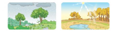Nói tên mùa và đặc điểm các mùa ở miền Bắc. Viết 3-5 câu tả đồ vật em cần dùng để tránh mưa hoặc tránh nắng