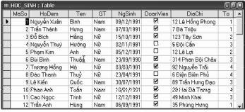 Hình 24 Chế độ trang dữ liệu của bảng