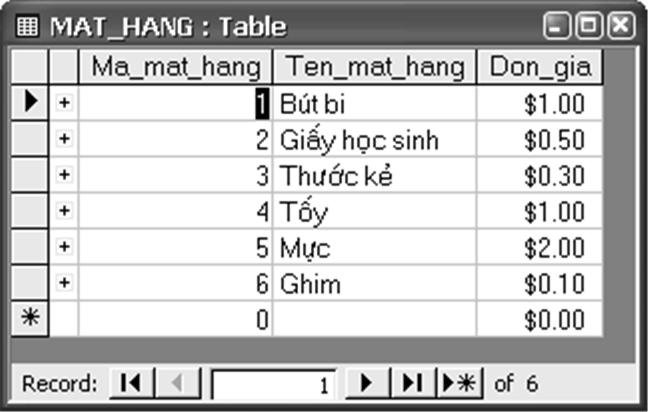 c) Dữ liệu nguồn của bảng MAT_HANG