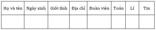 Bảng 1. Bài toán quản lí học sinh của một lớp học