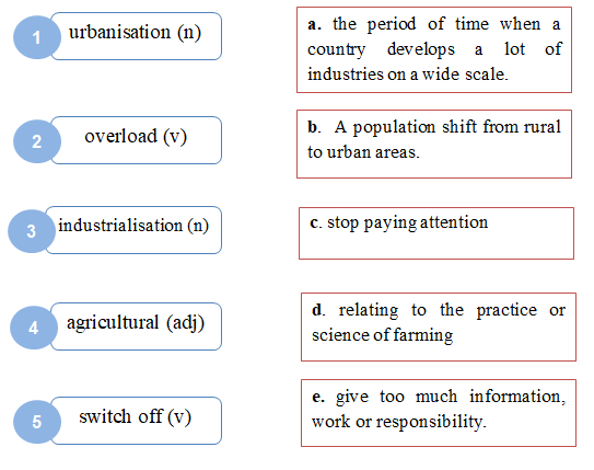Unit 2 Urbanisation Language