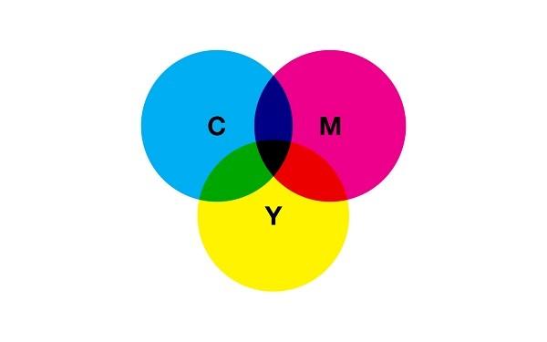 Đừng mặc định CMYK là lựa chọn tốt nhất để in