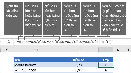 Sử dụng hàm IFS cho những bài toán phân tích