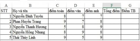 Tính giá trị trung bình nhanh chóng bằng hàm AVERAGE trong Excel