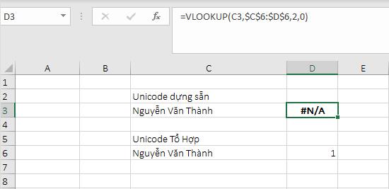 Unicode dựng sẵn và Unicode tổ hợp