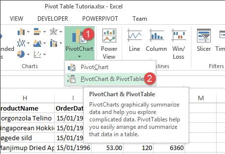 Thanh công cụ trên Pivot Table