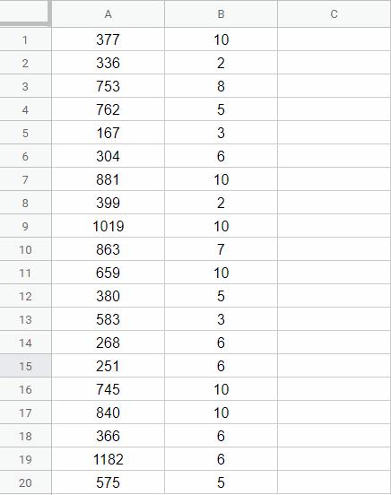Chia 2 cột trong Google Sheets