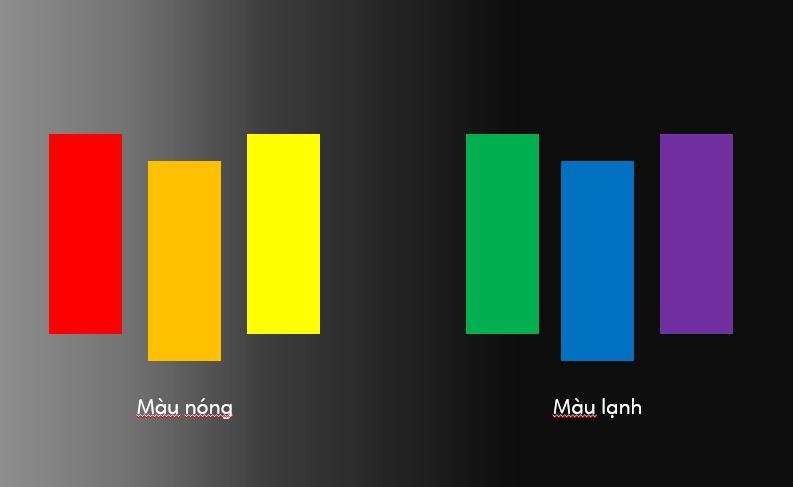 Kết hợp màu sắc vào PowerPoint