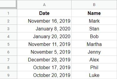 Cách lọc dữ liệu theo thời gian trong Google Sheets