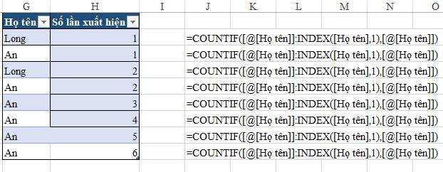 Công thức đếm số lần xuất hiện trong Table