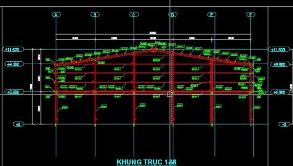 Định dạng khung bản vẽ Autocad