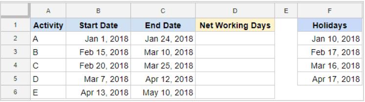 Tính tổng số ngày giữa hai thời điểm