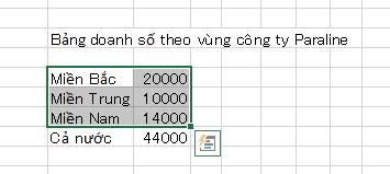 Hướng dẫn vẽ biểu đồ hình tròn trong Excel