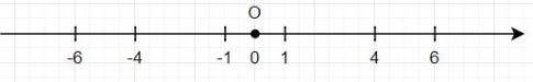 [Kết nối tri thức] Giải SBT toán 6 tập 1 bài 13: Tập hợp các số nguyên