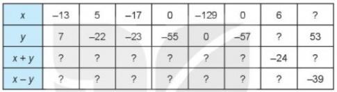 [Kết nối tri thức] Giải SBT toán 6 tập 1 bài 14: Phép cộng và phép trừ số nguyên